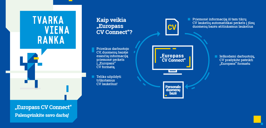 Europass CV Connect